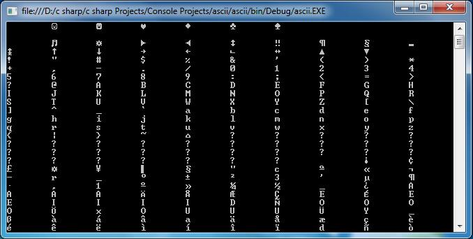 ASCII CHARACTERS OUTPUT