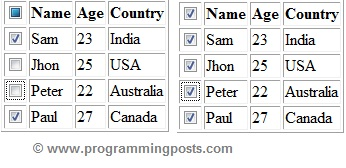 Check Uncheck All Checkboxes in Html Table Using JQuery